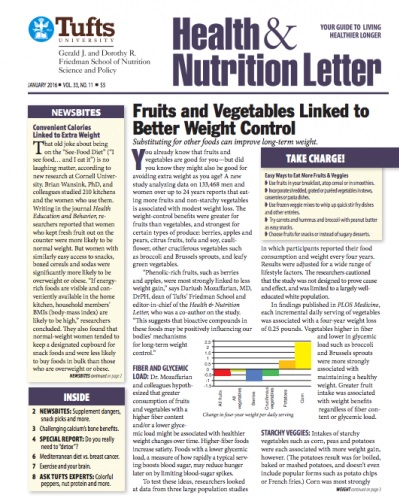 Journal Review: Tufts University Health & Nutrition Letter | Facts