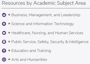 resources by academic subject area